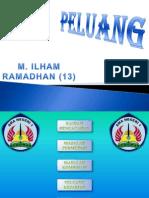 Peluang Ilham