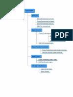 ppk- kd 3.5.pdf