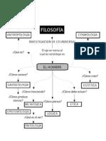 mapas_ffia_logica.pdf