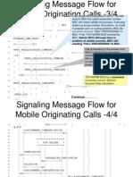 Signaling Message Flow for Mobile Originating Calls