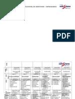 Panel Institucional de Objetivos Primaria