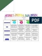 Author's Purpose Blog Rubric
