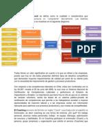Resumen Disertaciones Gestión Empresarial