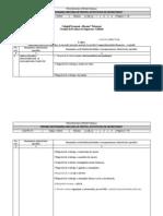 Anexe Proceduri Secretariat PO 14