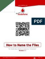 Name Ing Code