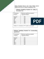 Minimum Qualifying Standard