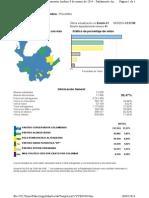 Antioquia Parlamento Andino Elecciones 2014 Marzo 9 Domingo