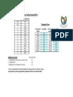 Sohar School Fees 2013-14