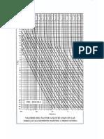 graficas anexo.pdf