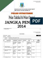 Pelan Strategik Sains 2014