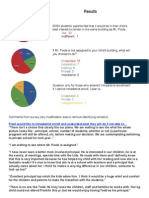 survey results posting pages