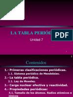 07TablaPeri%F3dica