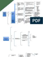 Metodologia Estrategica Tarea Completa