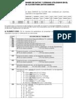 Estructura y Claves Clicom Datos Diarios