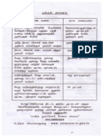 Ration Card Tamil Nadu People Charter