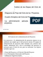 UNIDAD 3-VF- Proyectos 2