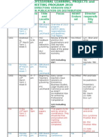 EBE Program 2010