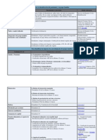 Documentos a presentar para Renovación de Beneficios 2014