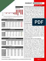 Market Research Mar 10_Mar 14