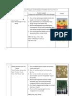Rancangan Tahunan Pengajaran Dan Pembelajaran Pendidikan Seni Visual Tahun 3