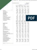 Hinduja Ventures _ Consolidated Profit & Loss account