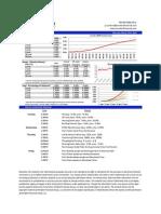 Pensford Rate Sheet_03.17.14