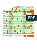 data from summative assessment
