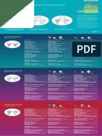 QuISI Pessoas - Infográfico