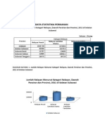 Data Statistika Perikanan