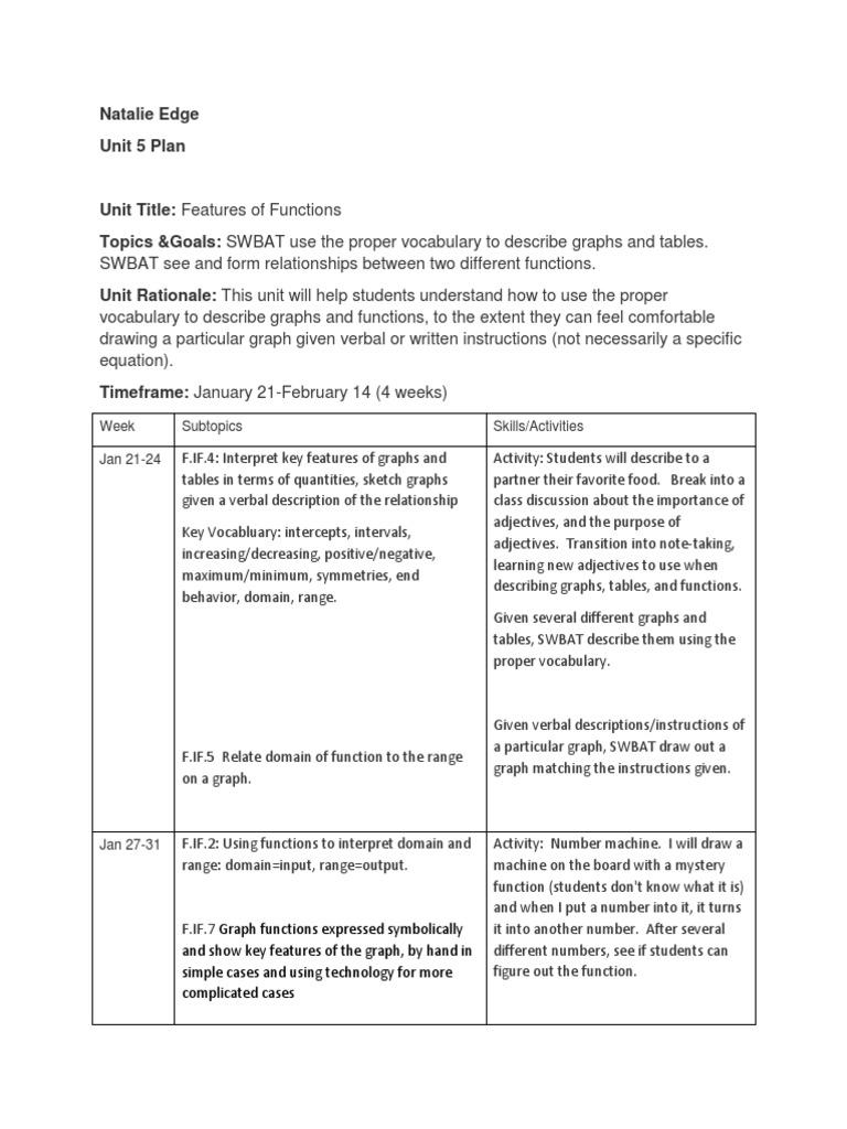 unit plan | Function (Mathematics) | Homework