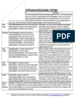 ITIL v3 One Pager