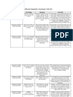 action plan for summative assessment