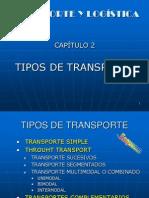 CAPITULO 02 - Tipos de Transporte