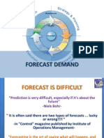 2. Forecast Demand