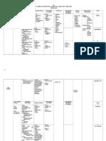 1st Term Scheme 2014 RAYMOND