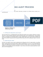 Marketing Audit Process