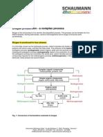 PDF Biogas Production