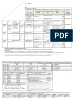 Printables Coding Audit Worksheet e and m documentation coding worksheet em audit cheat sheet for residents in outpatient medicine