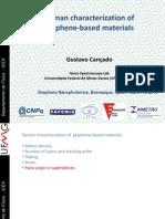 Raman Characterization of Graphene