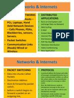 M6_NetworknInternets