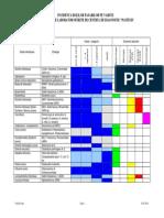 Incidenta Bolilor Pasarilor Pe Varste + Exam Lab IP - 2014 v13.03.2014