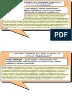 Oferta Servicii_CIP 2014