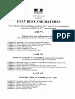 Etat_des_candidatures_Marrakech.pdf