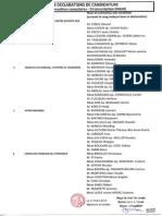 Etat_des_declations_de_candidature_Senegal.pdf