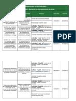 Cronograma de Actividades Project(1)
