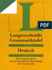 gramática de alemán