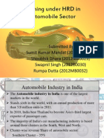 Automobile Industry PPt.