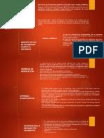 Mapa Conceptual-Acosta Chuc Abigael