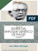 Teoría del enfoque genético de Piaget