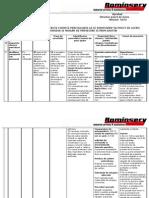 Evaluare Substante Chimice Periculoase 2009